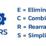 ECRSの原則